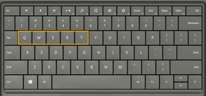 use-most-important-keyboard-shortcuts-windows-8.1280x600